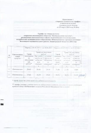 Приказы ЛенРТК о внесение изменений в приказы ЛенРТК по тарифам и ценовой политике на 2013 год